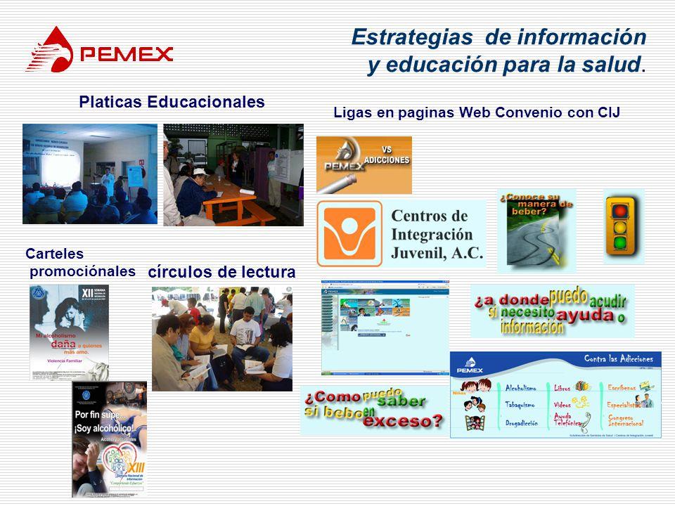 Carteles promociónales Platicas Educacionales Ligas en paginas Web Convenio con CIJ círculos de lectura Estrategias de información y educación para la