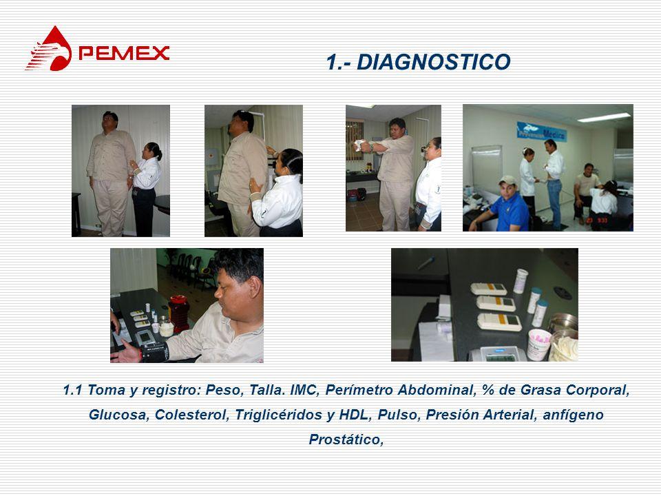 1.- DIAGNOSTICO 1.1 Toma y registro: Peso, Talla. IMC, Perímetro Abdominal, % de Grasa Corporal, Glucosa, Colesterol, Triglicéridos y HDL, Pulso, Pres