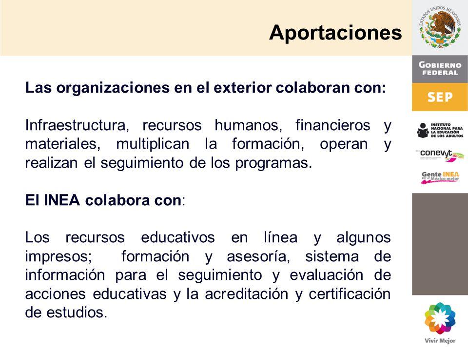 Aportaciones Las organizaciones en el exterior colaboran con: Infraestructura, recursos humanos, financieros y materiales, multiplican la formación, o
