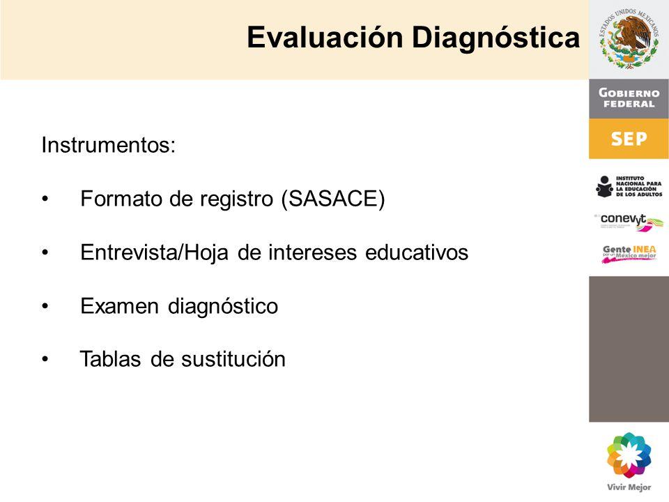 Instrumentos: Formato de registro (SASACE) Entrevista/Hoja de intereses educativos Examen diagnóstico Tablas de sustitución Evaluación Diagnóstica