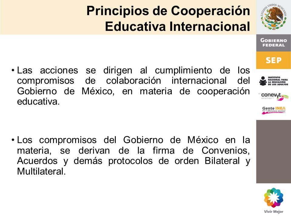 Convenio Bilateral Vigente México- EUA CONVENIO PARA EL ESTABLECIMIENTO DE LA COMISIÓN MÉXICO-EUA PARA EL INTERCAMBIO EDUCATIVO Y CULTURAL Firmado el 27 de noviembre de 1990 Su vigencia se prorroga hasta el 2020 por Canje de Notas realizado el 26 de noviembre de 2010.