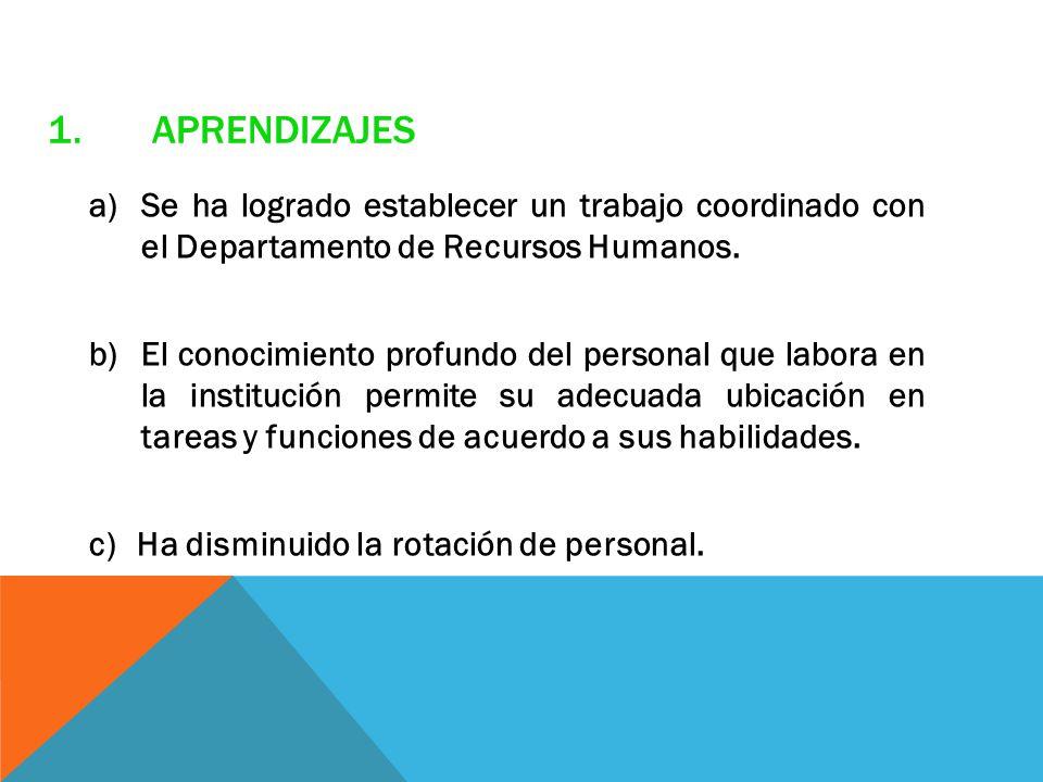 1.APRENDIZAJES a)Se ha logrado establecer un trabajo coordinado con el Departamento de Recursos Humanos. b)El conocimiento profundo del personal que l