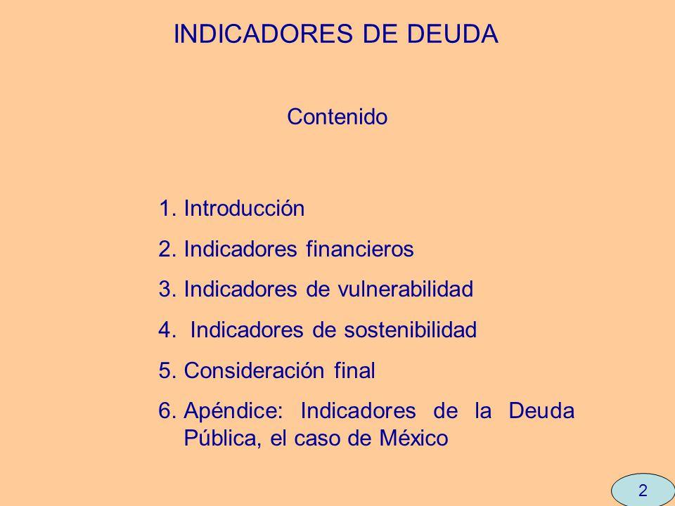 INDICADORES DE DEUDA Contenido 1.Introducción 2.Indicadores financieros 3.Indicadores de vulnerabilidad 4. Indicadores de sostenibilidad 5.Consideraci