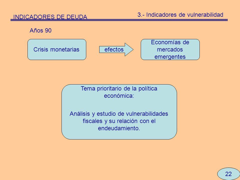 INDICADORES DE DEUDA 3.- Indicadores de vulnerabilidad Crisis monetarias efectos Economías de mercados emergentes Años 90 Tema prioritario de la polít
