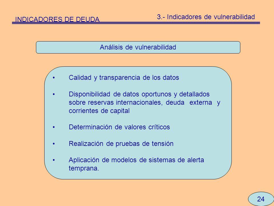 Análisis de vulnerabilidad Calidad y transparencia de los datos Disponibilidad de datos oportunos y detallados sobre reservas internacionales, deuda e