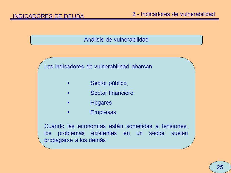 Análisis de vulnerabilidad Los indicadores de vulnerabilidad abarcan Sector público, Sector financiero Hogares Empresas. Cuando las economías están so