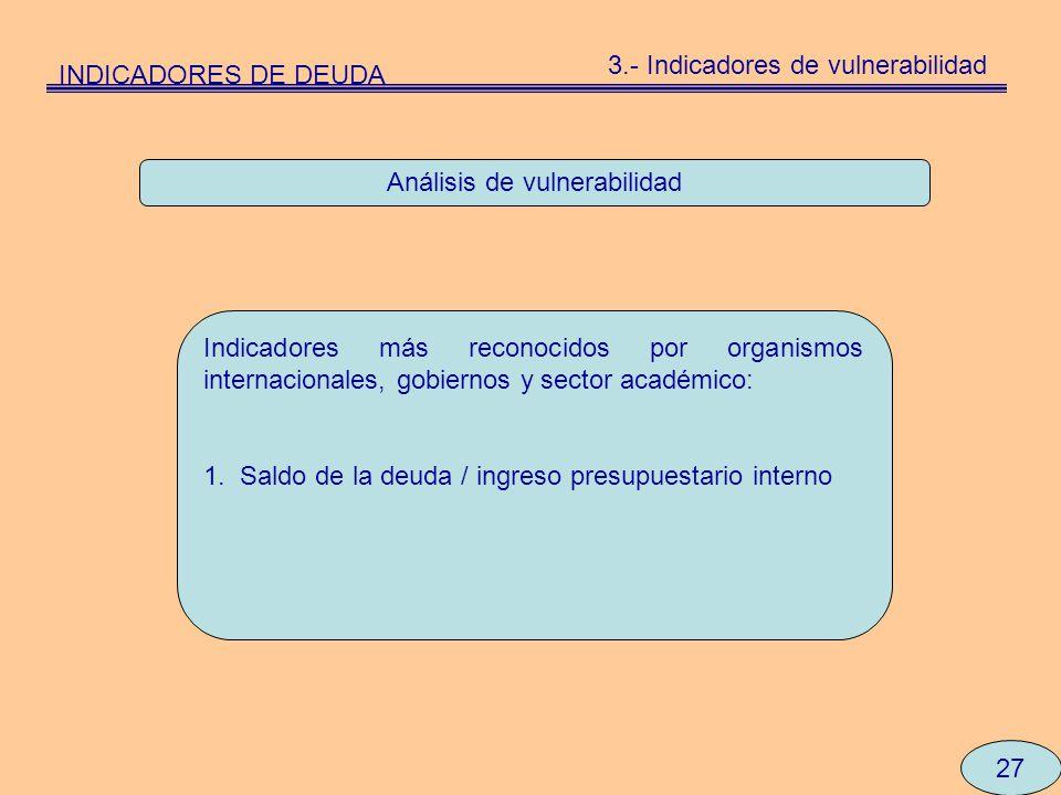 Análisis de vulnerabilidad Indicadores más reconocidos por organismos internacionales, gobiernos y sector académico: 1. Saldo de la deuda / ingreso pr