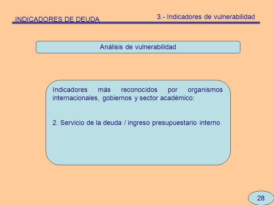 Análisis de vulnerabilidad Indicadores más reconocidos por organismos internacionales, gobiernos y sector académico: 2. Servicio de la deuda / ingreso