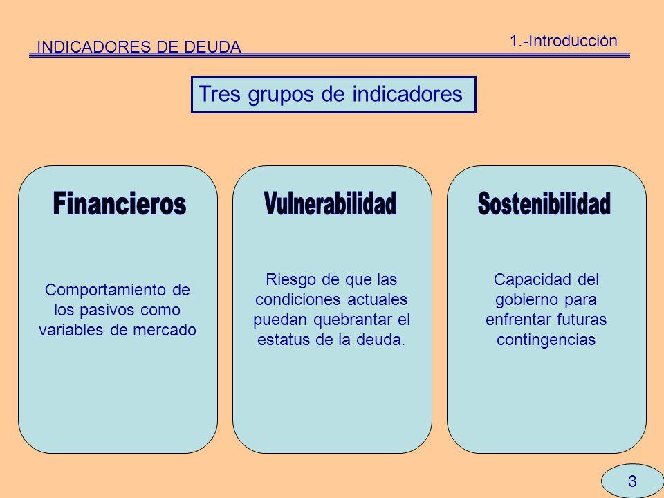 Tres grupos de indicadores INDICADORES DE DEUDA 1.-Introducción 3 Comportamiento de los pasivos como variables de mercado Riesgo de que las condicione