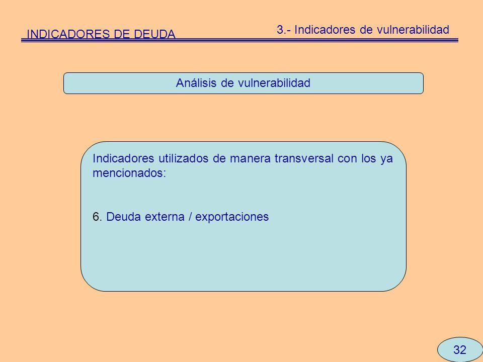 Análisis de vulnerabilidad Indicadores utilizados de manera transversal con los ya mencionados: 6. Deuda externa / exportaciones 32 INDICADORES DE DEU
