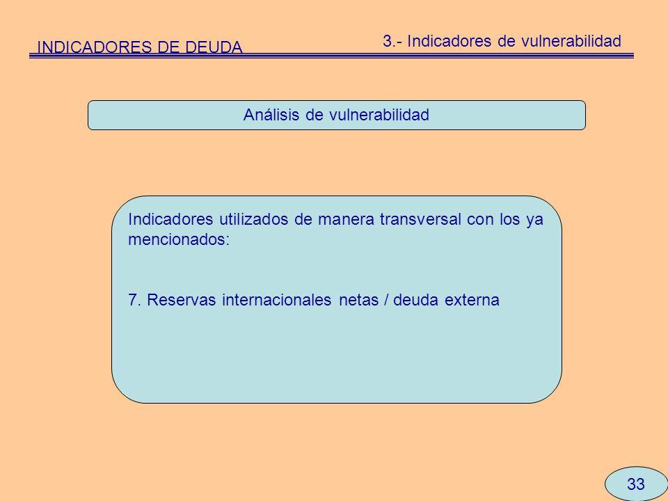 Análisis de vulnerabilidad Indicadores utilizados de manera transversal con los ya mencionados: 7. Reservas internacionales netas / deuda externa 33 I
