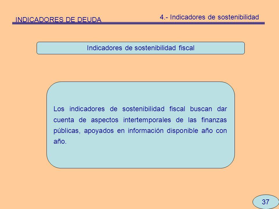 Indicadores de sostenibilidad fiscal Los indicadores de sostenibilidad fiscal buscan dar cuenta de aspectos intertemporales de las finanzas públicas,
