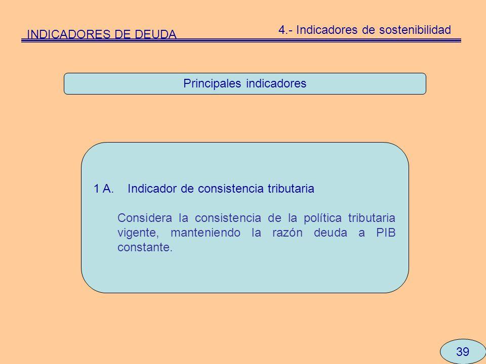 Principales indicadores 1 A. Indicador de consistencia tributaria Considera la consistencia de la política tributaria vigente, manteniendo la razón de