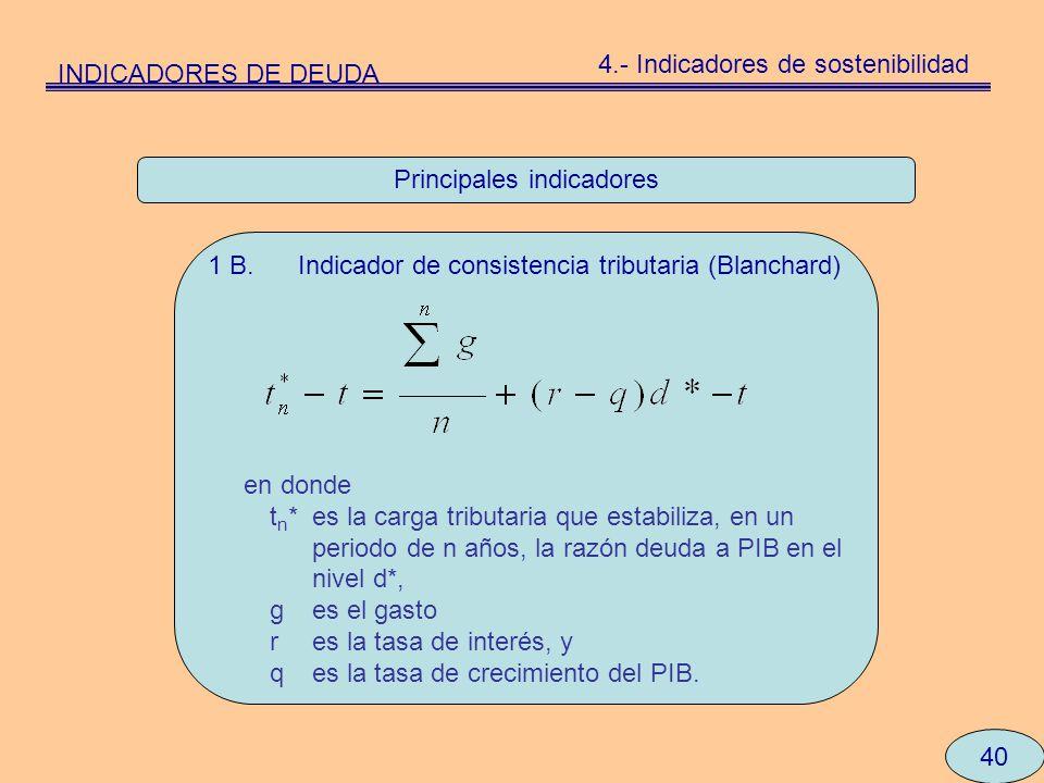 Principales indicadores 1 B. Indicador de consistencia tributaria (Blanchard) en donde t n * es la carga tributaria que estabiliza, en un periodo de n