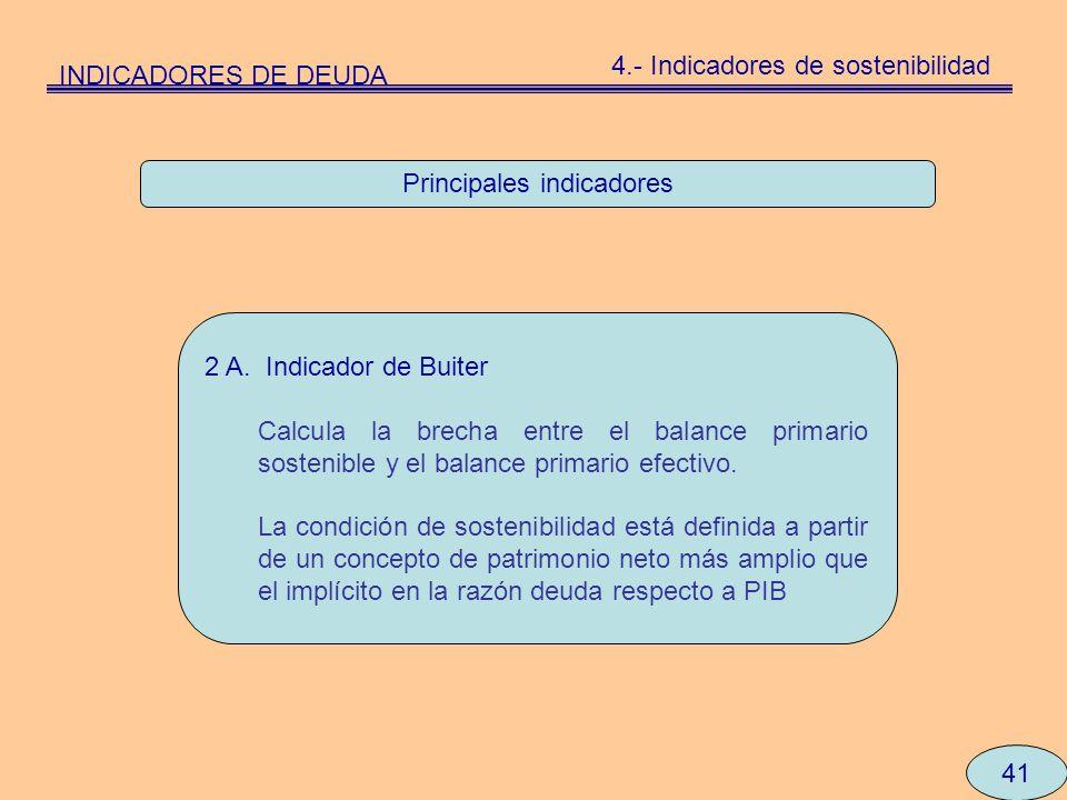 Principales indicadores 2 A. Indicador de Buiter Calcula la brecha entre el balance primario sostenible y el balance primario efectivo. La condición d