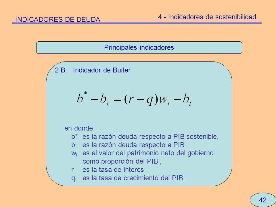 Principales indicadores 42 2 B. Indicador de Buiter en donde b* es la razón deuda respecto a PIB sostenible, b es la razón deuda respecto a PIB w t es
