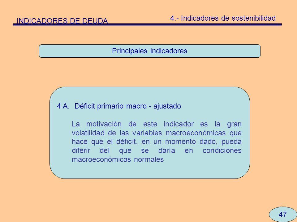 Principales indicadores 4 A. Déficit primario macro - ajustado La motivación de este indicador es la gran volatilidad de las variables macroeconómicas