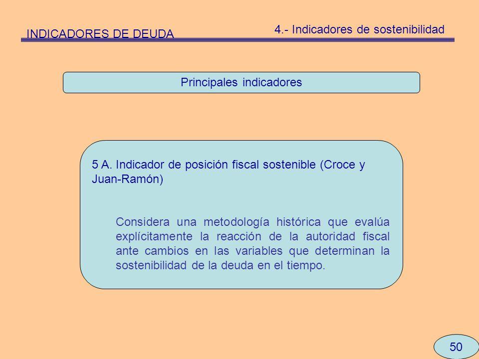 Principales indicadores 5 A. Indicador de posición fiscal sostenible (Croce y Juan-Ramón) Considera una metodología histórica que evalúa explícitament