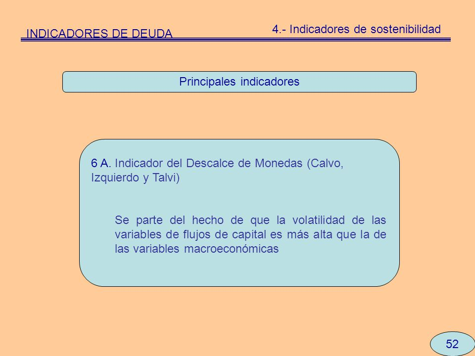 Principales indicadores 6 A. Indicador del Descalce de Monedas (Calvo, Izquierdo y Talvi) Se parte del hecho de que la volatilidad de las variables de