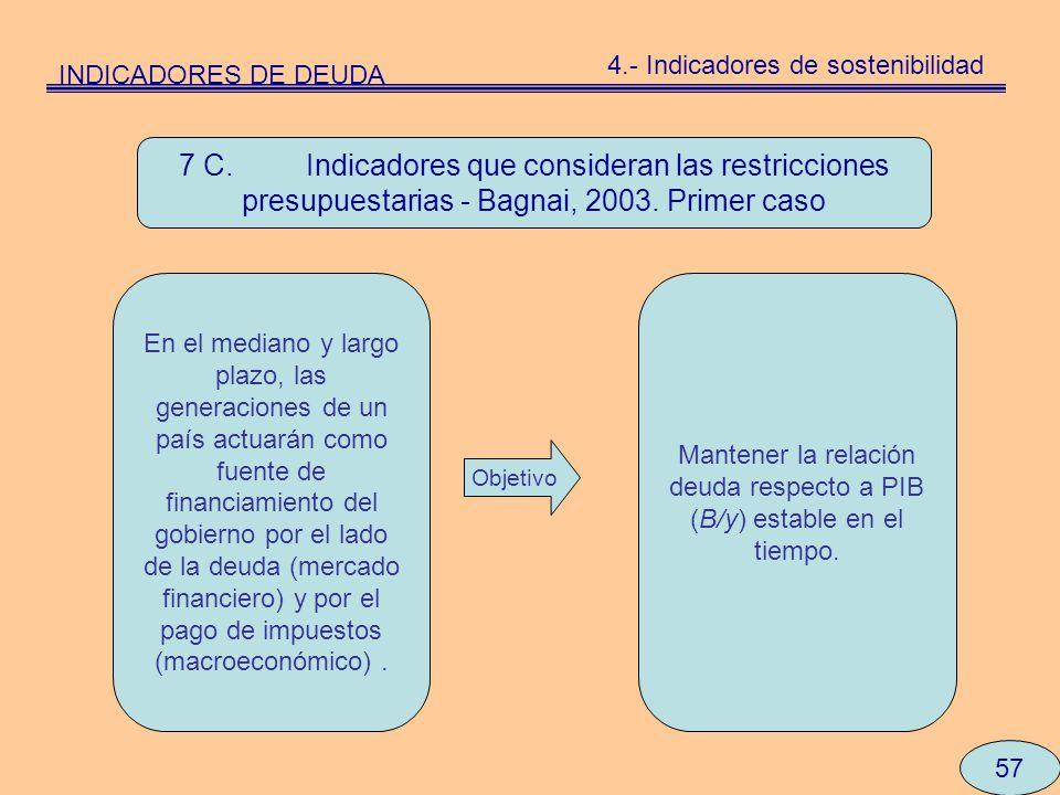 57 Objetivo 7 C. Indicadores que consideran las restricciones presupuestarias - Bagnai, 2003. Primer caso INDICADORES DE DEUDA 4.- Indicadores de sost