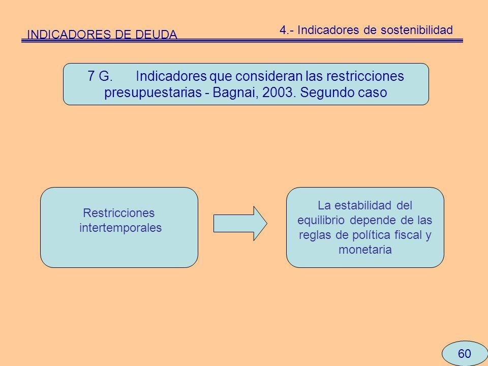 60 7 G. Indicadores que consideran las restricciones presupuestarias - Bagnai, 2003. Segundo caso Restricciones intertemporales La estabilidad del equ