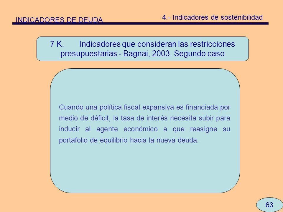 63 7 K. Indicadores que consideran las restricciones presupuestarias - Bagnai, 2003. Segundo caso Cuando una política fiscal expansiva es financiada p