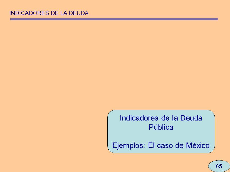 INDICADORES DE LA DEUDA 65 Indicadores de la Deuda Pública Ejemplos: El caso de México