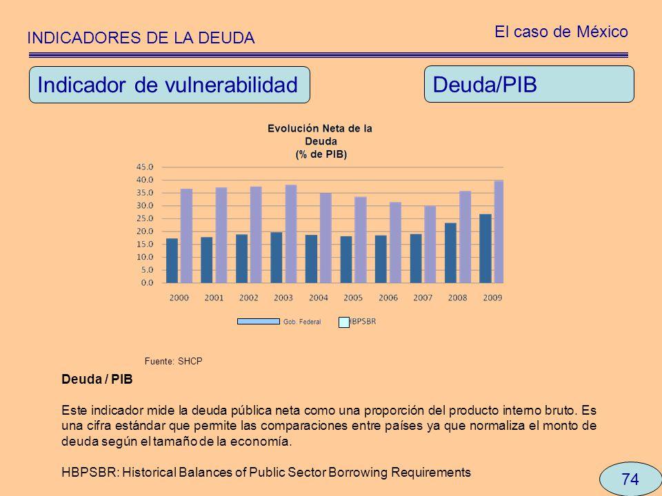 INDICADORES DE LA DEUDA El caso de México 74 Deuda/PIB Indicador de vulnerabilidad Deuda / PIB Este indicador mide la deuda pública neta como una prop