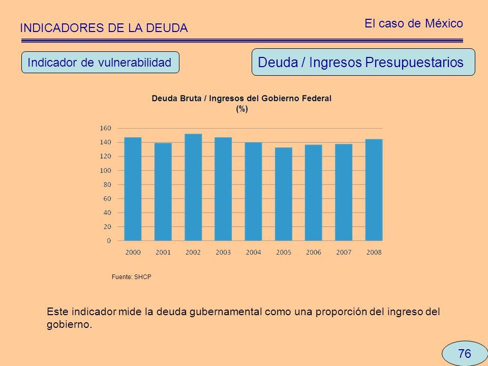 INDICADORES DE LA DEUDA El caso de México 76 Deuda / Ingresos Presupuestarios Indicador de vulnerabilidad Este indicador mide la deuda gubernamental c