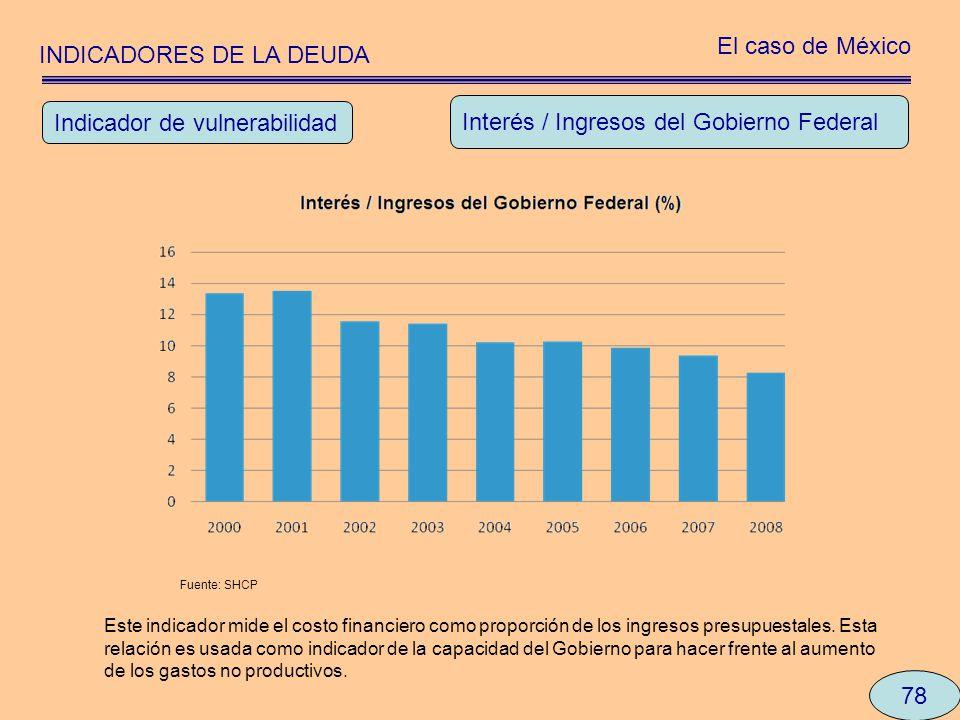 INDICADORES DE LA DEUDA El caso de México 78 Interés / Ingresos del Gobierno Federal Indicador de vulnerabilidad Este indicador mide el costo financie