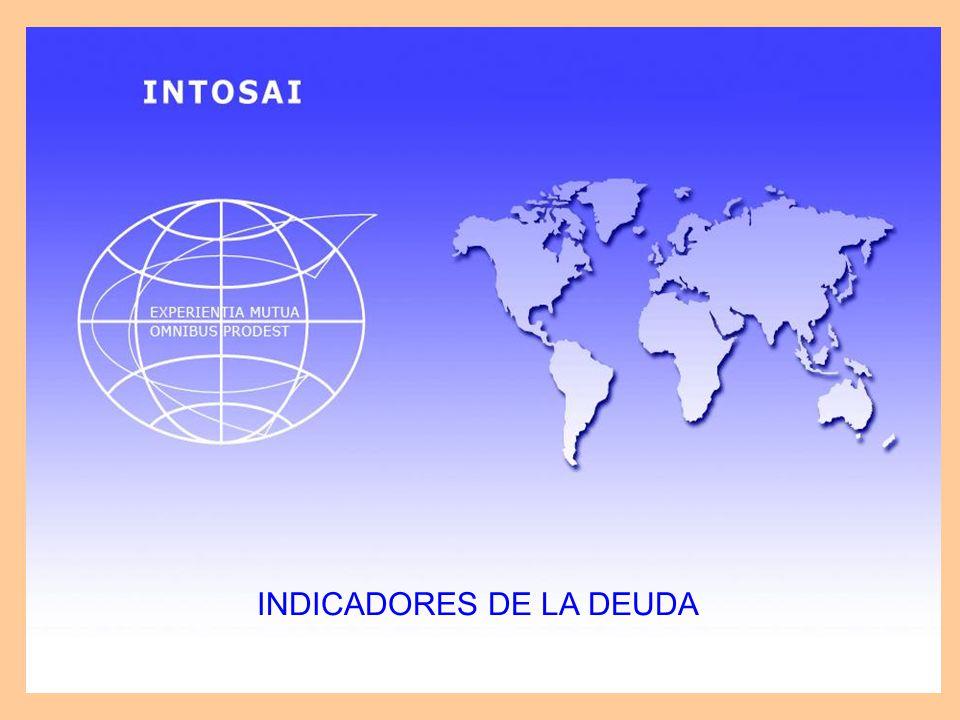INDICADORES DE LA DEUDA