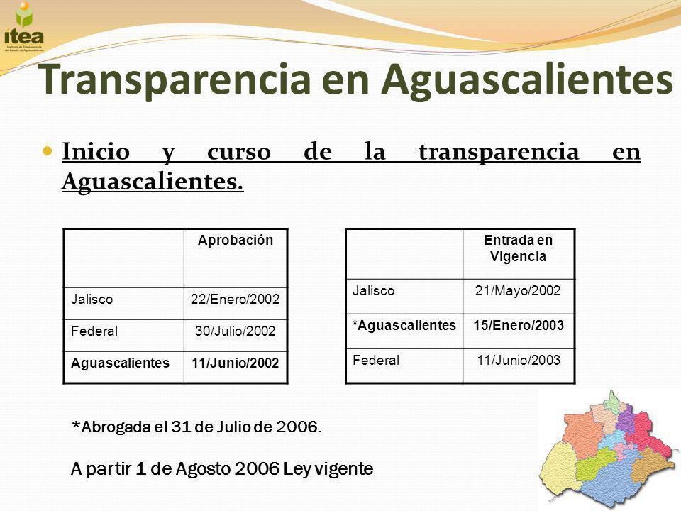 Transparencia en Aguascalientes Inicio y curso de la transparencia en Aguascalientes. Aprobación Jalisco22/Enero/2002 Federal30/Julio/2002 Aguascalien
