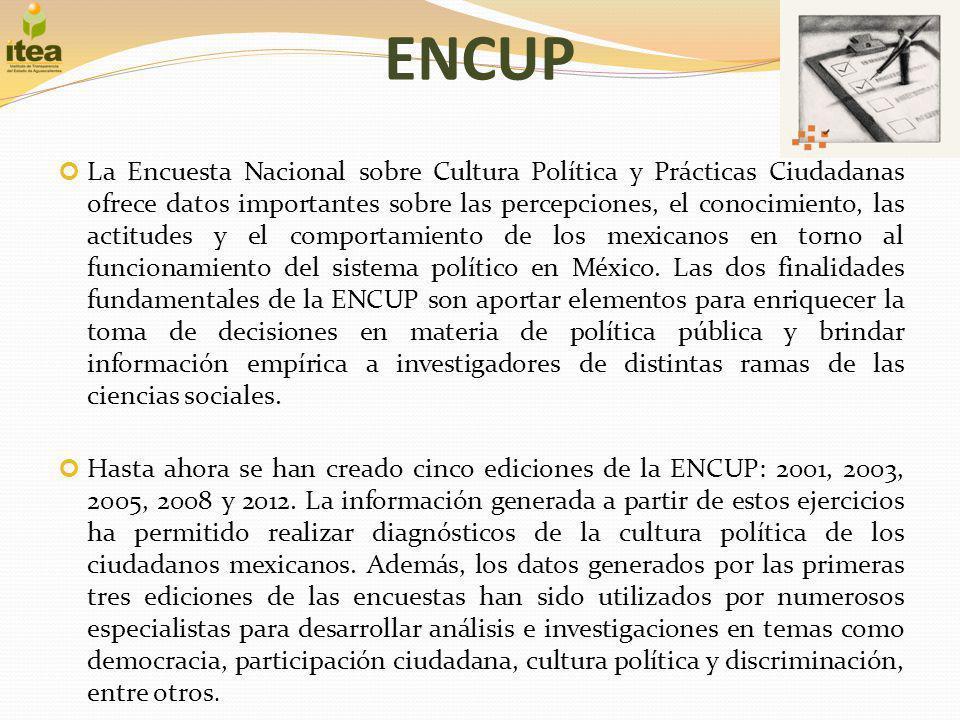 ENCUP La Encuesta Nacional sobre Cultura Política y Prácticas Ciudadanas ofrece datos importantes sobre las percepciones, el conocimiento, las actitud