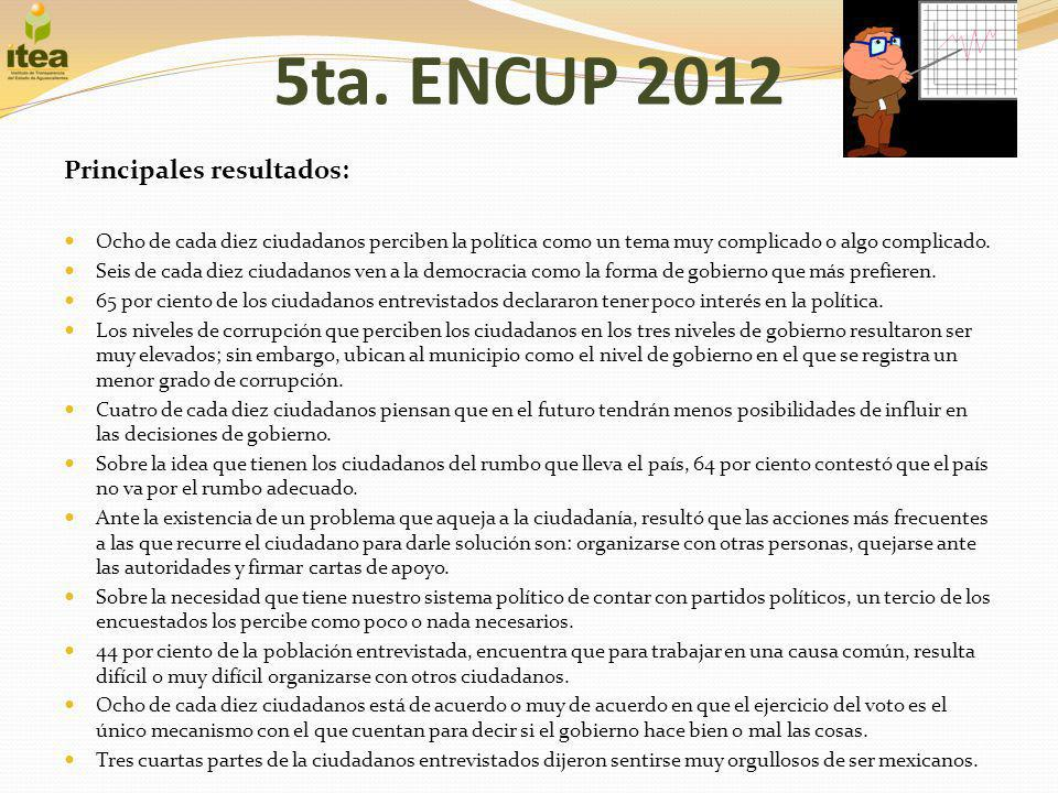 5ta. ENCUP 2012 Principales resultados: Ocho de cada diez ciudadanos perciben la política como un tema muy complicado o algo complicado. Seis de cada