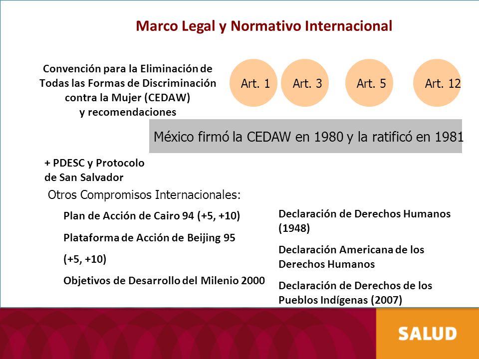 Convención para la Eliminación de Todas las Formas de Discriminación contra la Mujer (CEDAW) y recomendaciones Art. 1Art. 3Art. 5 México firmó la CEDA