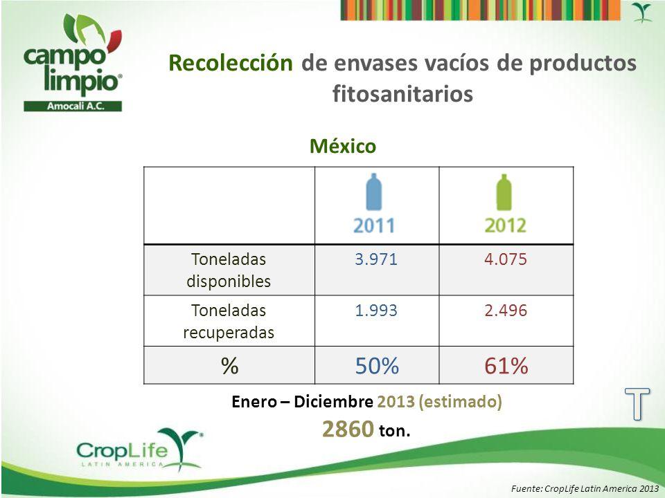 Fuente: CropLife Latin America 2013 En 2012 más de 142 mil agricultores entrenados