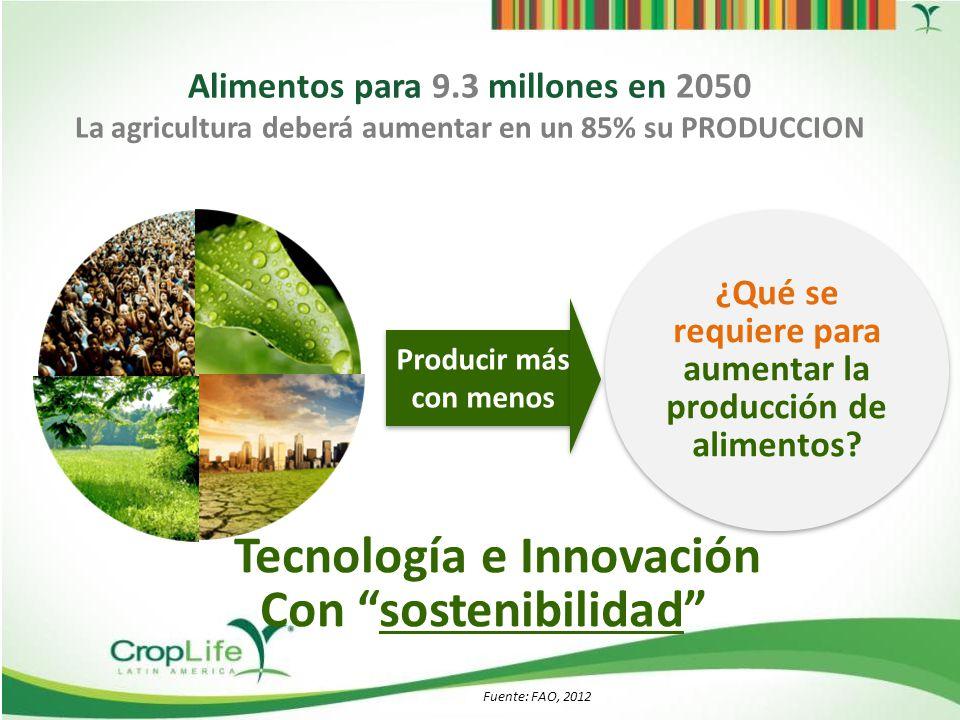 Desperdicio de Alimentos Fuente: FAO, 2013 Reto para toda la Sociedad !.