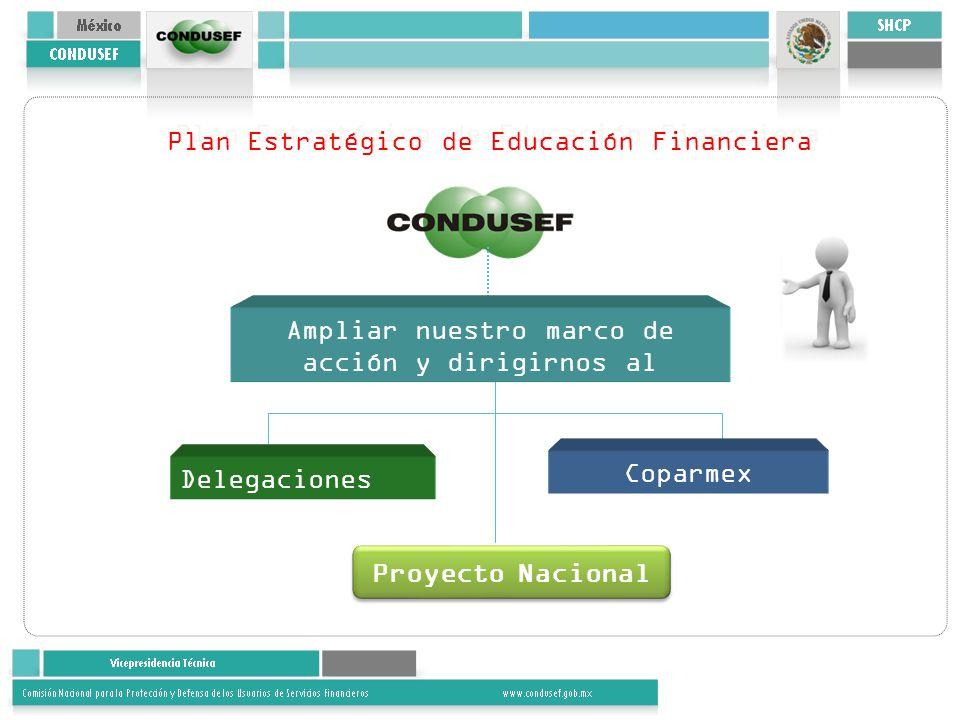 Plan Estratégico de Educación Financiera Proyecto Nacional Ampliar nuestro marco de acción y dirigirnos al Interior de la República Mexicana Delegaciones Condusef Coparmex