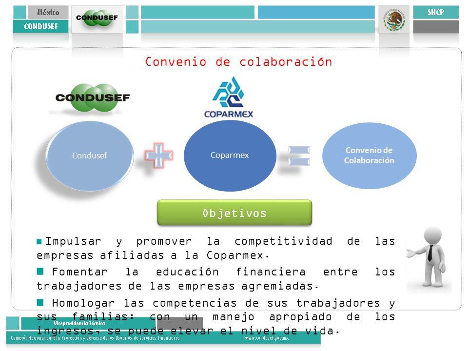 Condusef Coparmex Convenio de Colaboración Impulsar y promover la competitividad de las empresas afiliadas a la Coparmex. Fomentar la educación financ