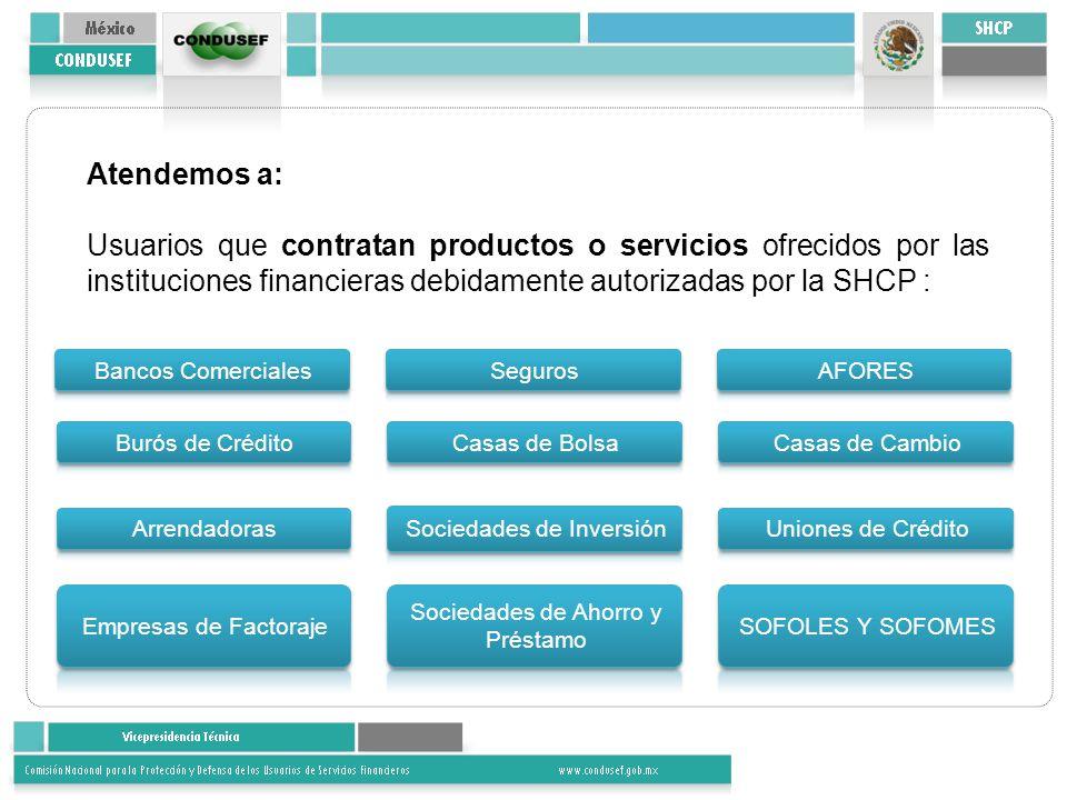 Atendemos a: Usuarios que contratan productos o servicios ofrecidos por las instituciones financieras debidamente autorizadas por la SHCP : Bancos ComercialesSegurosAFORES Burós de CréditoCasas de BolsaCasas de Cambio ArrendadorasSociedades de InversiónUniones de Crédito Empresas de Factoraje Sociedades de Ahorro y Préstamo SOFOLES Y SOFOMES