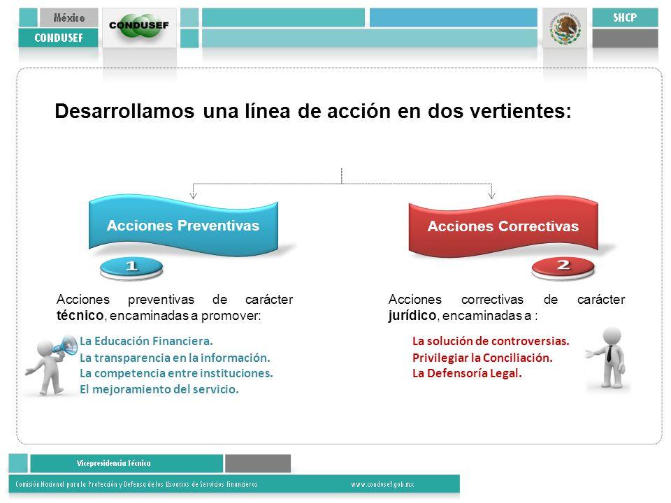 Desarrollamos una línea de acción en dos vertientes: Acciones preventivas de carácter técnico, encaminadas a promover: Acciones Preventivas Acciones C