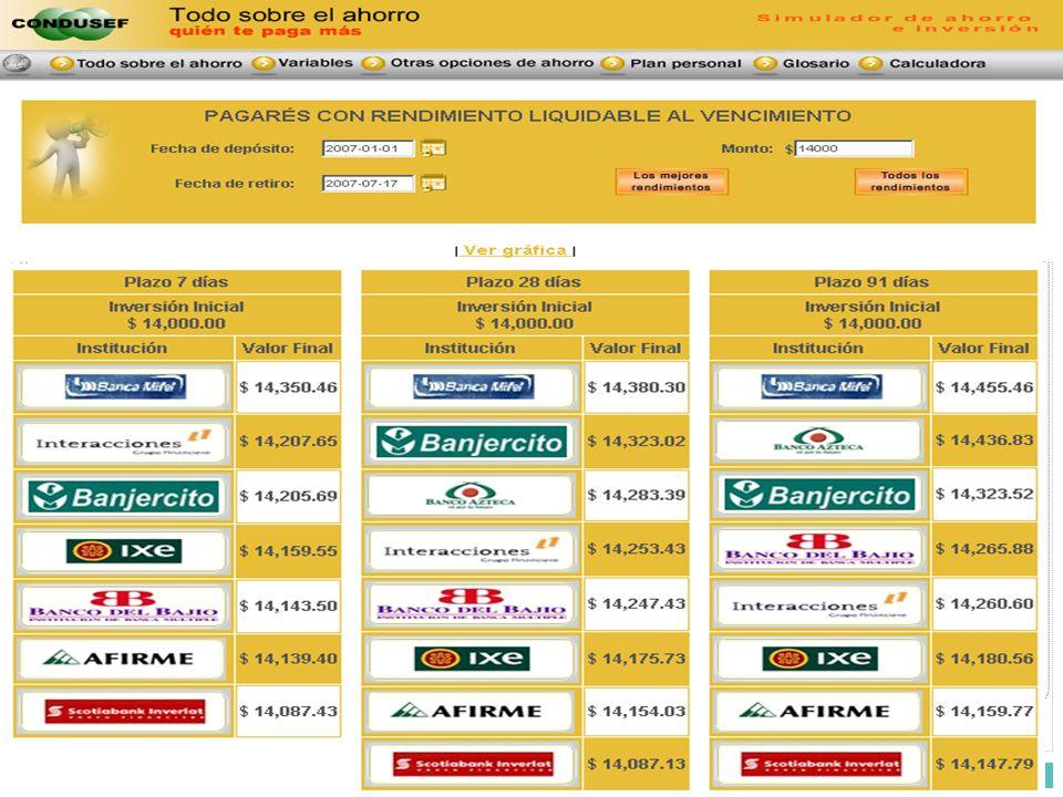 SHCP Í ndice Bank Of America en la Calculadora de Envíos de Dinero.