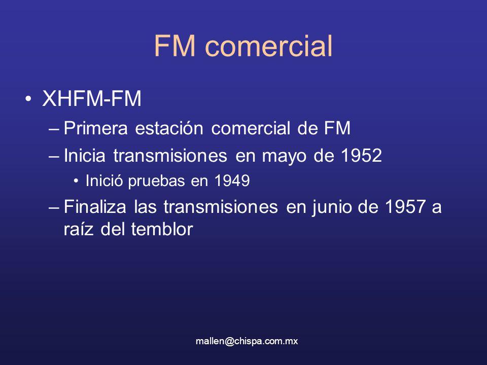 FM comercial XHFM-FM –Primera estación comercial de FM –Inicia transmisiones en mayo de 1952 Inició pruebas en 1949 –Finaliza las transmisiones en junio de 1957 a raíz del temblor mallen@chispa.com.mx