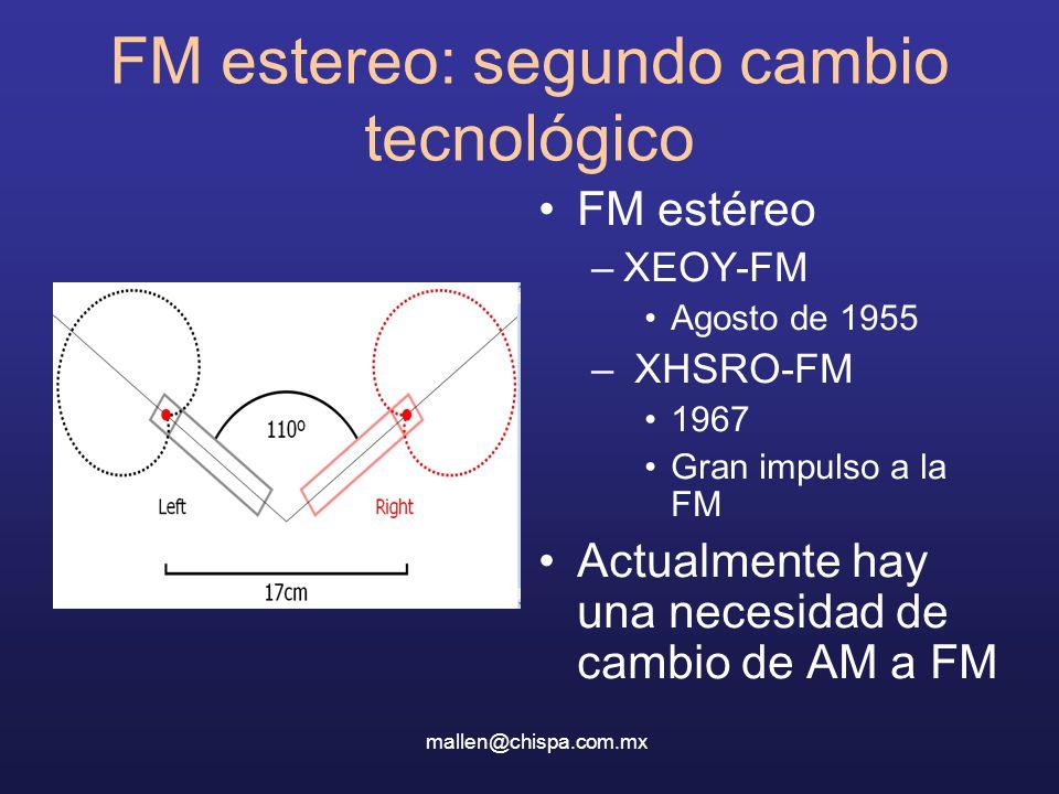 FM estereo: segundo cambio tecnológico FM estéreo –XEOY-FM Agosto de 1955 – XHSRO-FM 1967 Gran impulso a la FM Actualmente hay una necesidad de cambio de AM a FM mallen@chispa.com.mx
