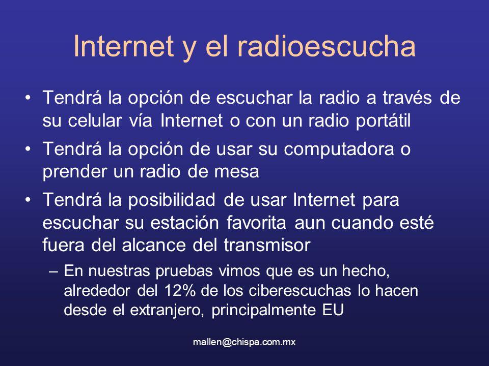 mallen@chispa.com.mx Internet y el radioescucha Tendrá la opción de escuchar la radio a través de su celular vía Internet o con un radio portátil Tend