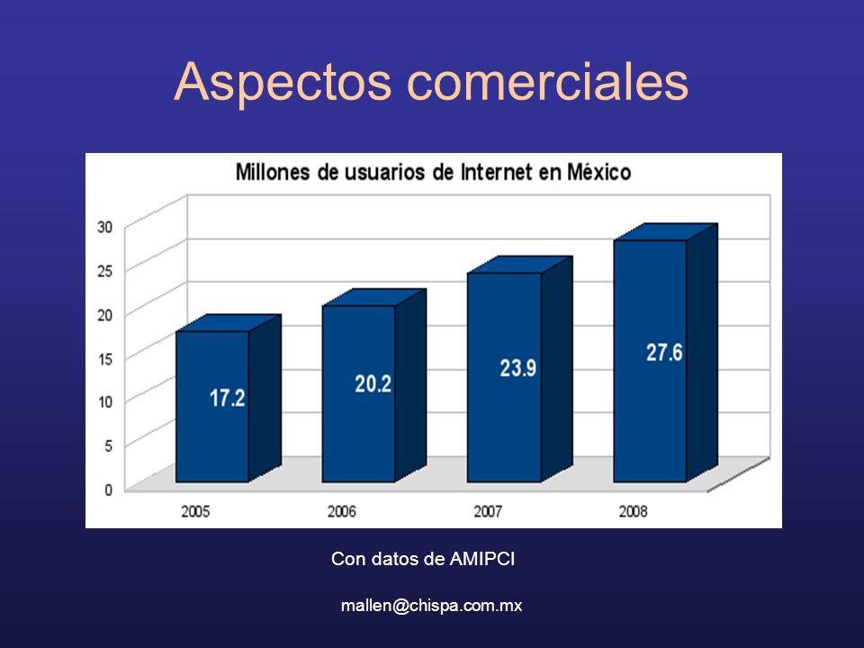 mallen@chispa.com.mx Con datos de AMIPCI Aspectos comerciales