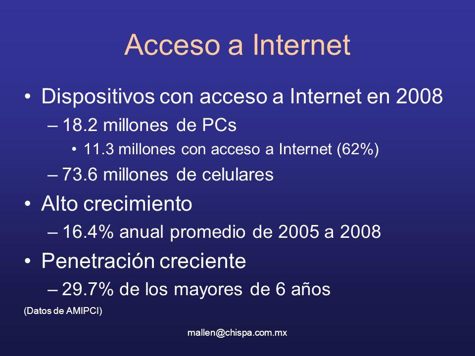 mallen@chispa.com.mx Acceso a Internet Dispositivos con acceso a Internet en 2008 –18.2 millones de PCs 11.3 millones con acceso a Internet (62%) –73.6 millones de celulares Alto crecimiento –16.4% anual promedio de 2005 a 2008 Penetración creciente –29.7% de los mayores de 6 años (Datos de AMIPCI)