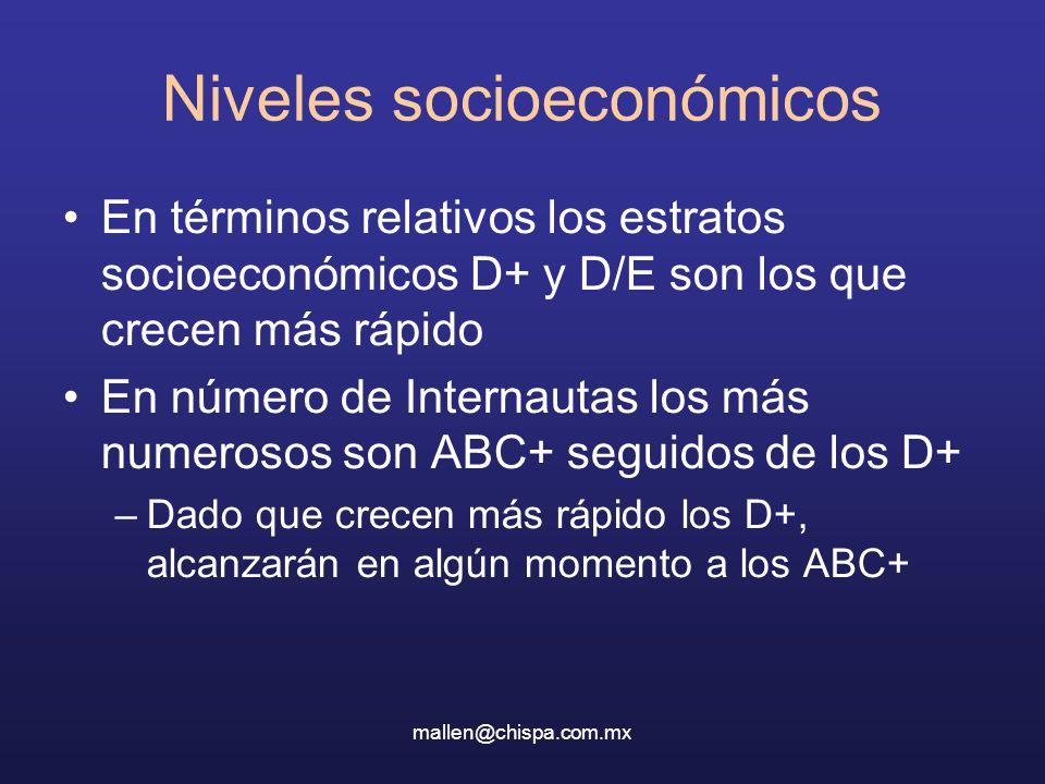 mallen@chispa.com.mx Niveles socioeconómicos En términos relativos los estratos socioeconómicos D+ y D/E son los que crecen más rápido En número de Internautas los más numerosos son ABC+ seguidos de los D+ –Dado que crecen más rápido los D+, alcanzarán en algún momento a los ABC+