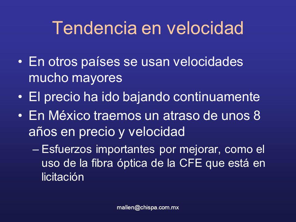 mallen@chispa.com.mx Tendencia en velocidad En otros países se usan velocidades mucho mayores El precio ha ido bajando continuamente En México traemos un atraso de unos 8 años en precio y velocidad –Esfuerzos importantes por mejorar, como el uso de la fibra óptica de la CFE que está en licitación