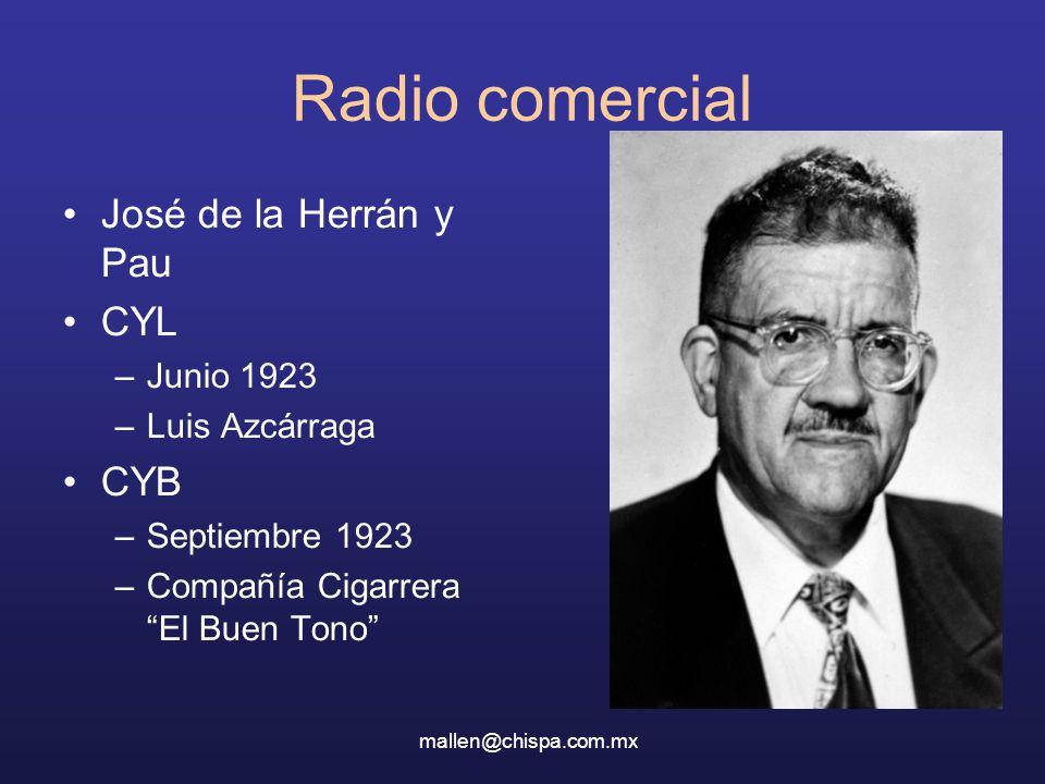 Radio comercial José de la Herrán y Pau CYL –Junio 1923 –Luis Azcárraga CYB –Septiembre 1923 –Compañía Cigarrera El Buen Tono mallen@chispa.com.mx